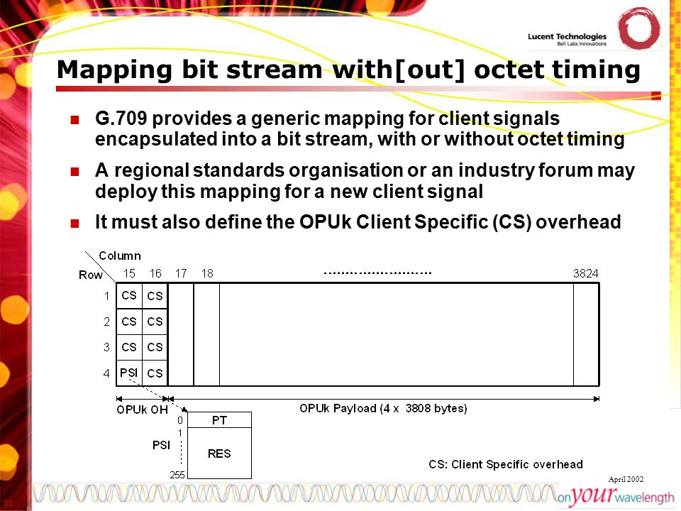 Mapping bit stream with[out] octet timing